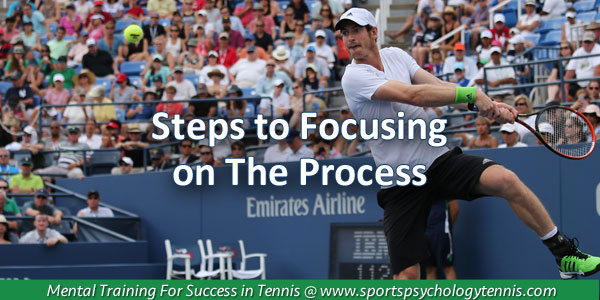 Tennis Psychology