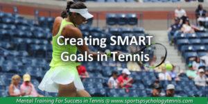 SMART Tennis Goals